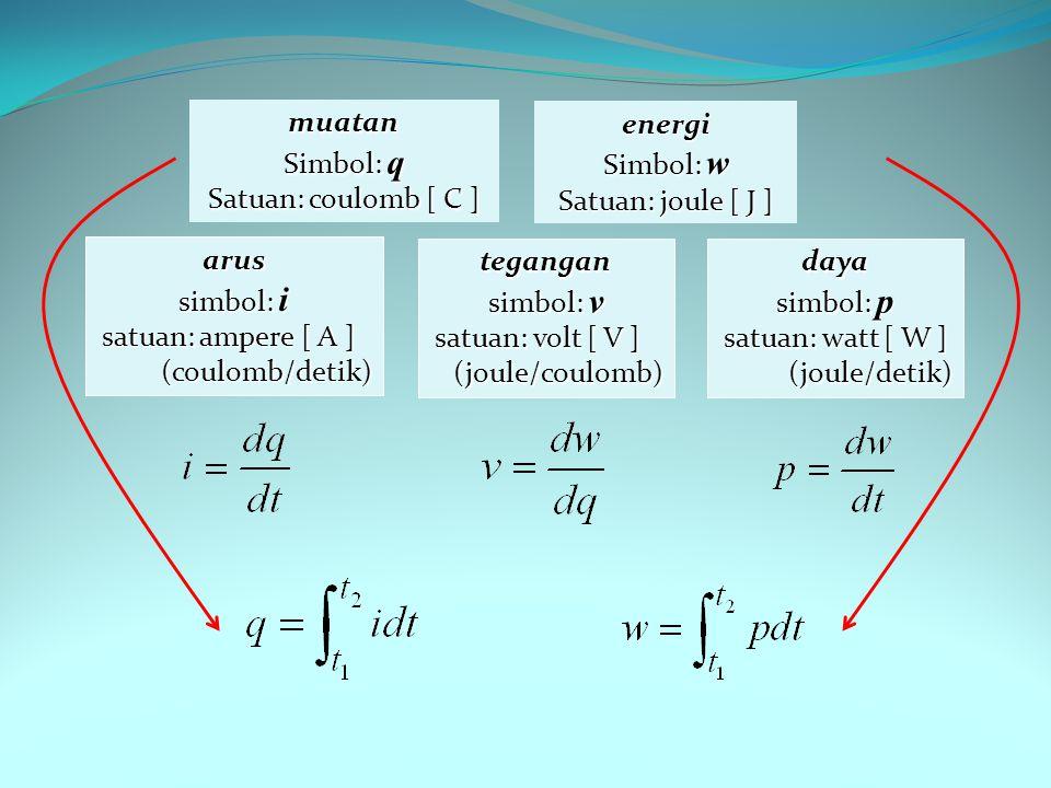 muatan Simbol: q. Satuan: coulomb [ C ] energi. Simbol: w. Satuan: joule [ J ] arus. simbol: i.